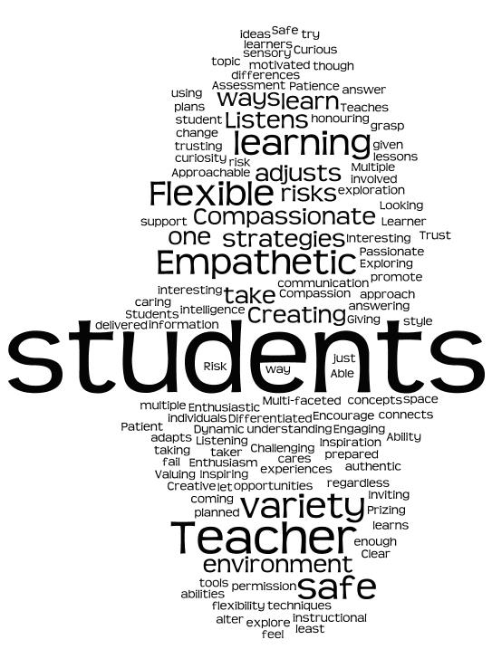 Exemplary Teaching