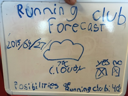 Miguel's running club forecast.