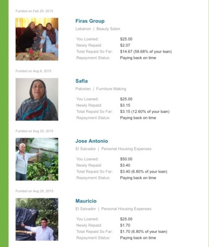 More KIVA loan repayments